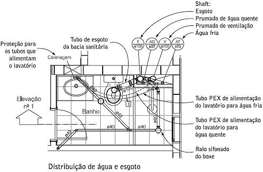 Planta Instalações Hidráulicas do Banheiro: Água e Esgoto