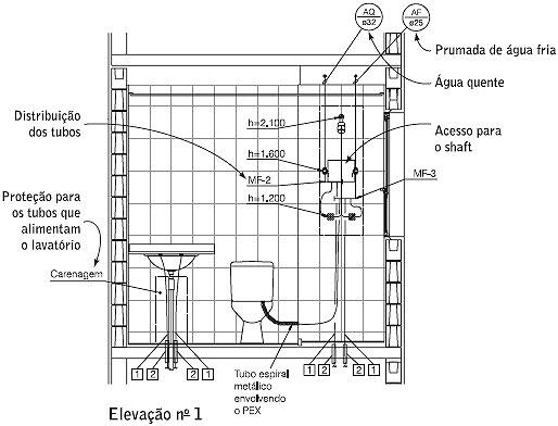 Planta de Instalações Hidráulicas do Banheiro